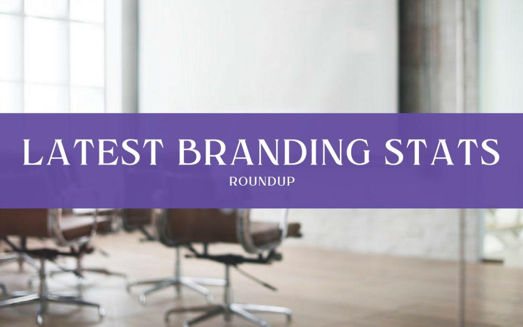 Roundup: Latest branding statistics