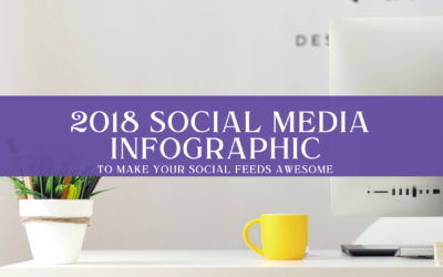 Here's your go-to social media image size cheat sheet for 2018